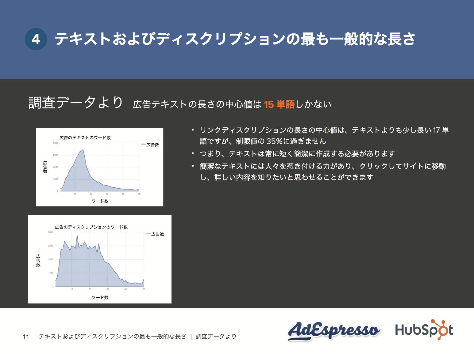 Facebook広告AdEspresspo