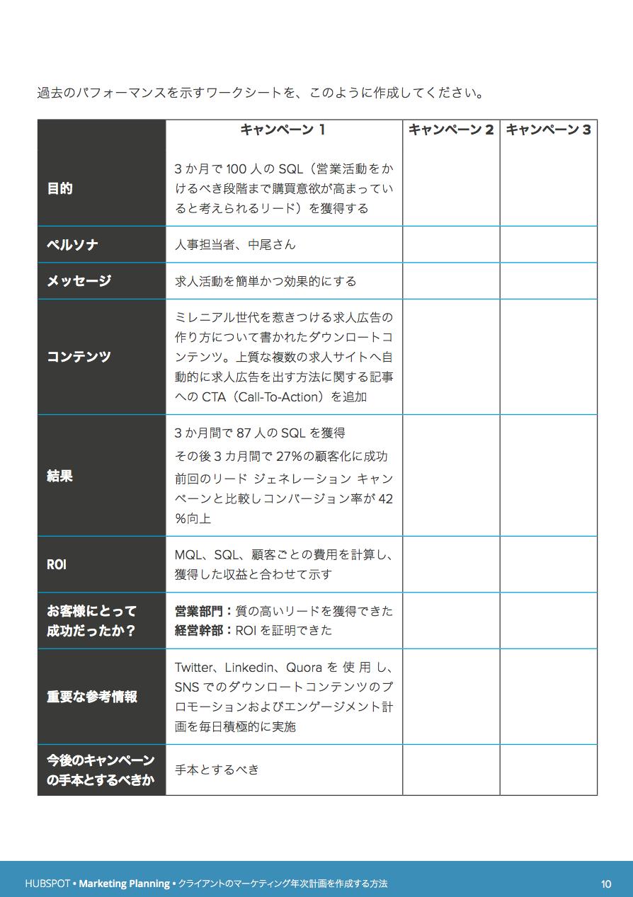 インバウンドマーケティング年次計画表テンプレート