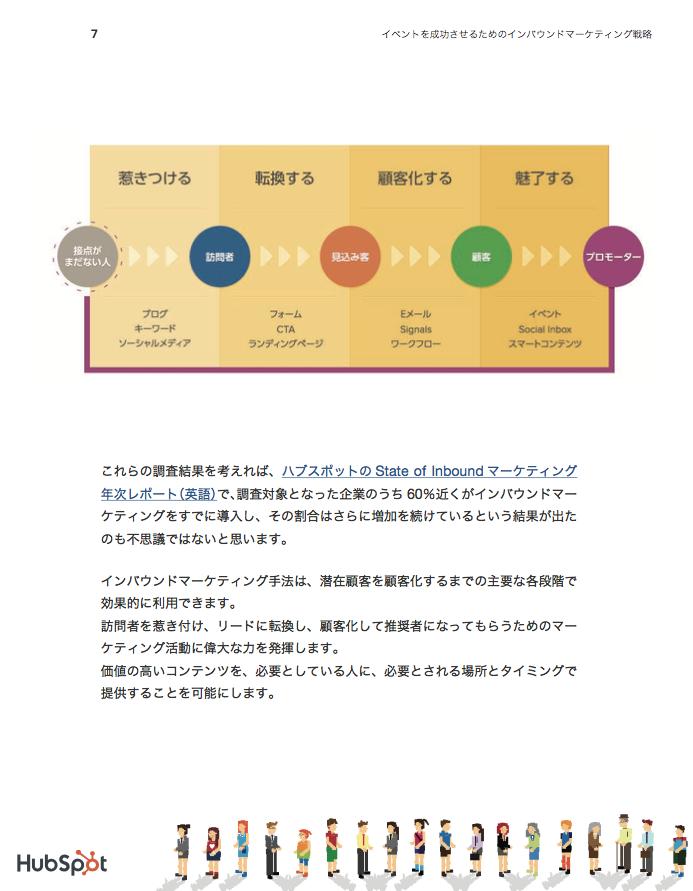 セミナーやイベントをインバウンドマーケティング戦略に組み込む方法を解説