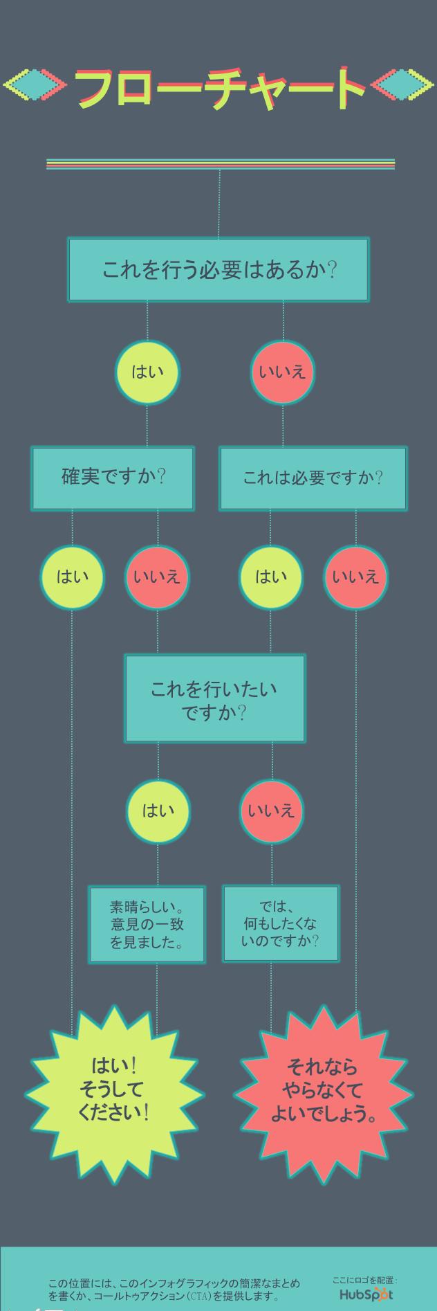 無料インフォグラフィックテンプレート
