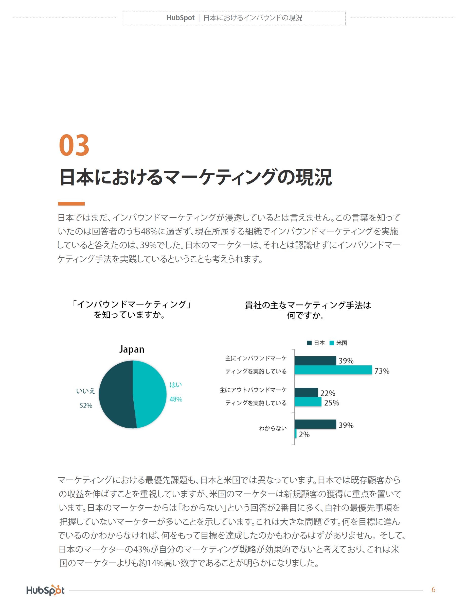 2017年向けインバウンドマーケティング統計データ