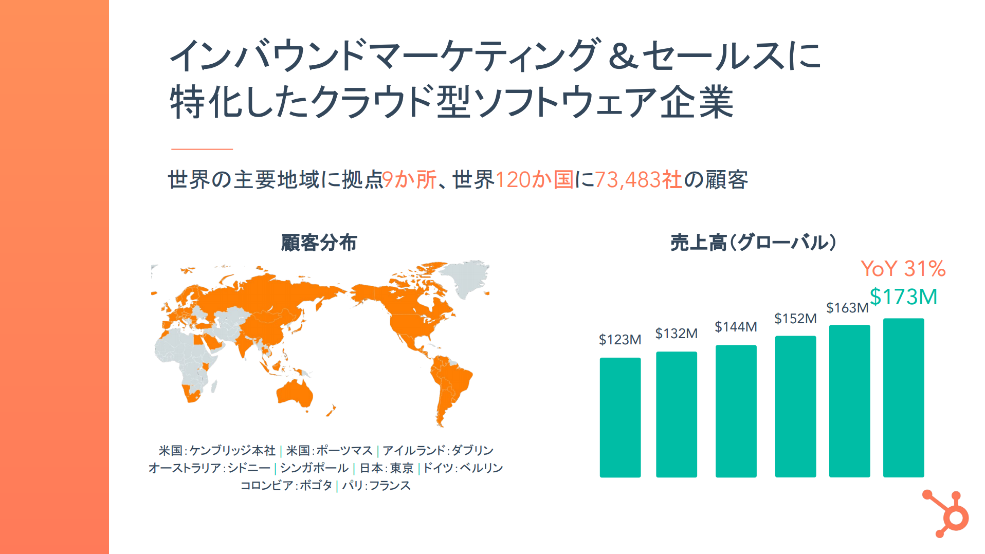 HubSpot Japan_overview_2020  last update_ 20200312  pdf
