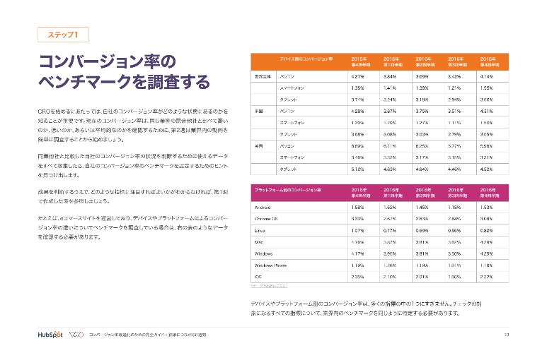 Screenshot_2020-05-14 CRO_8_Week_Planner-1_JA pdf_4