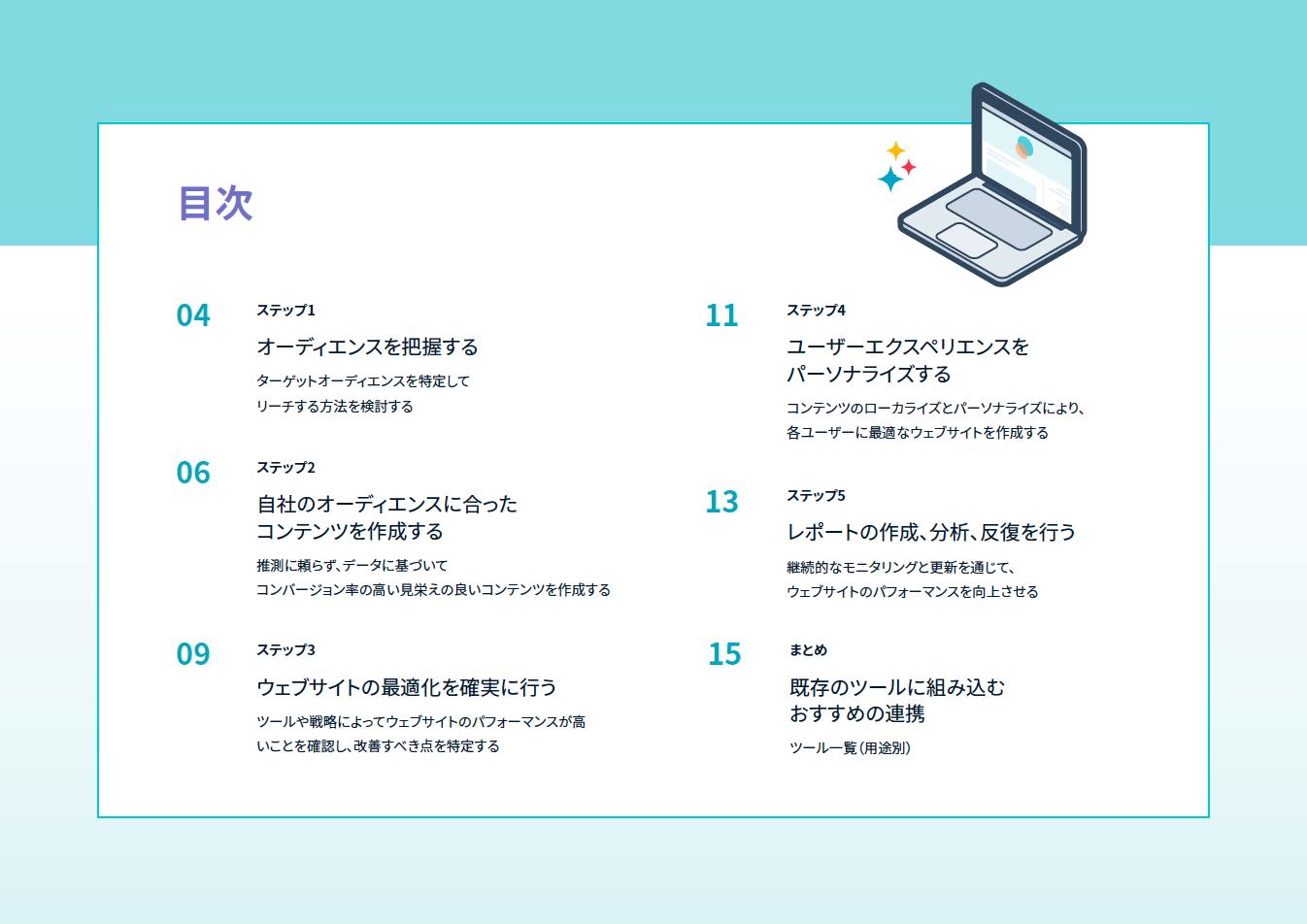 5ステップでパフォーマンスの高いウェブサイトを作成、管理する方法_1