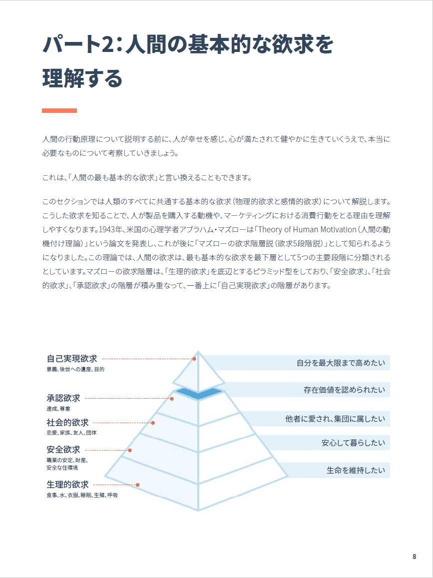 マーケティングに役立つ心理学入門_04