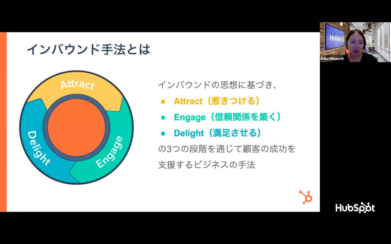 HubSpotブログ編集長が語る! 見込み客を惹きつける HubSpot Japanのブログ戦略とは_03