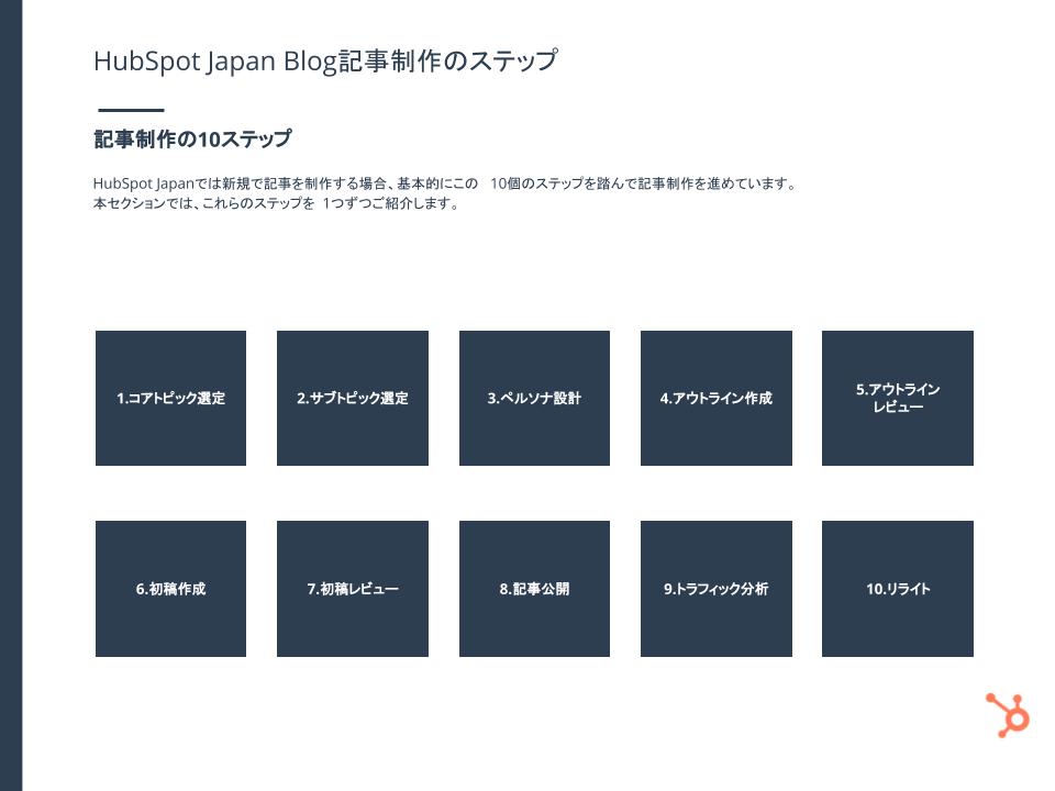 HubSpotブログ編集長が語る! 見込み客を惹きつける HubSpot Japanのブログ戦略とは_10