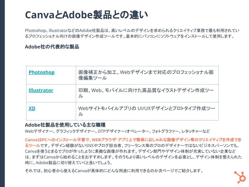 Canvaの使い方基礎_4