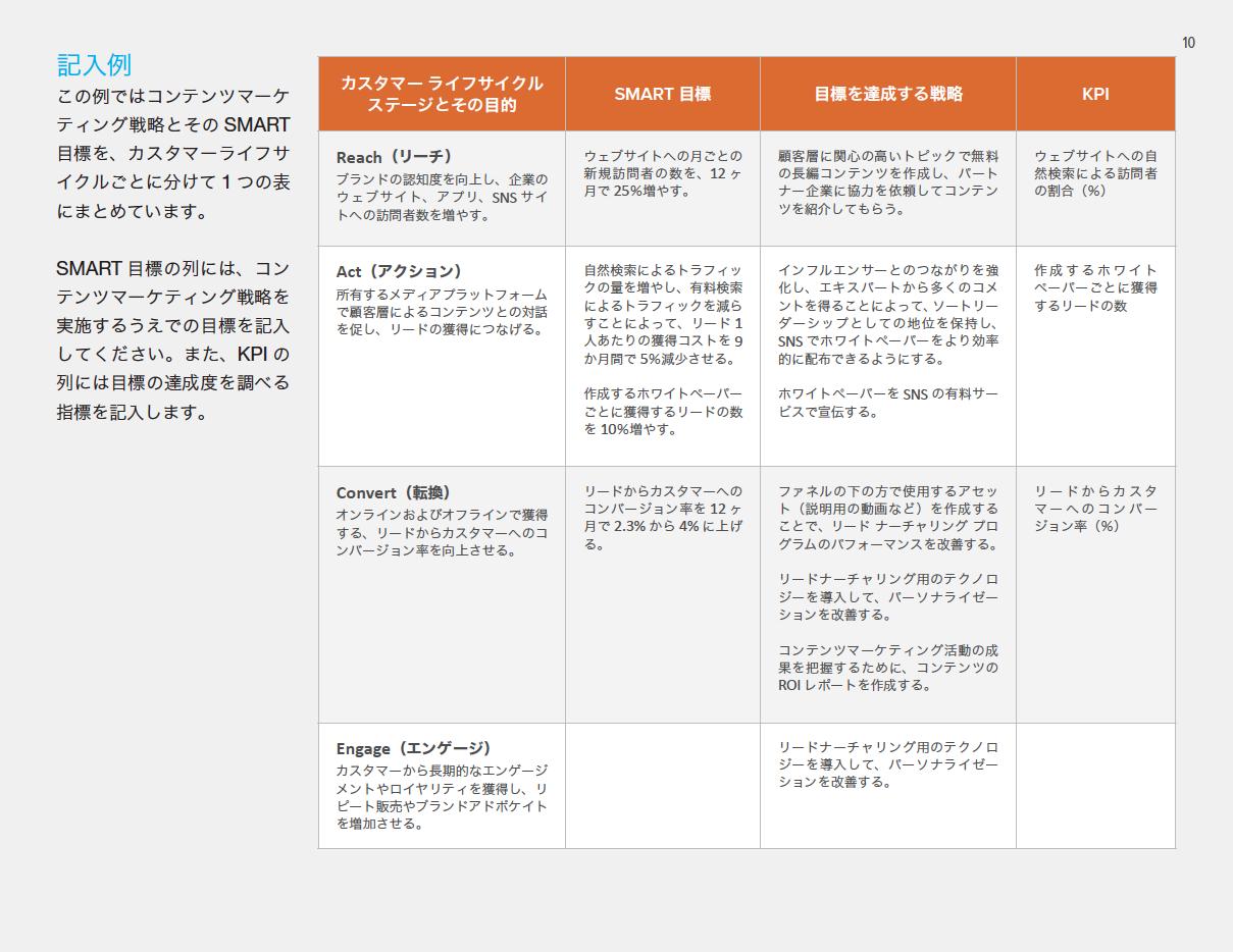 事例PDF&お役立ち資料セット_株式会社キャリアデザインセンター様_05