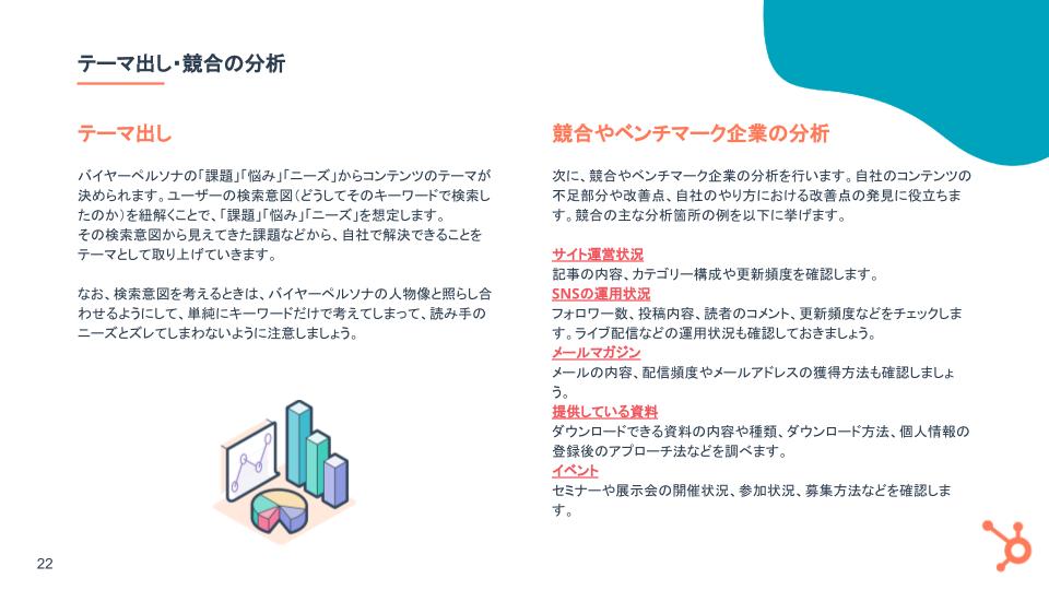 コンテンツマーケティング入門ガイド2021_07