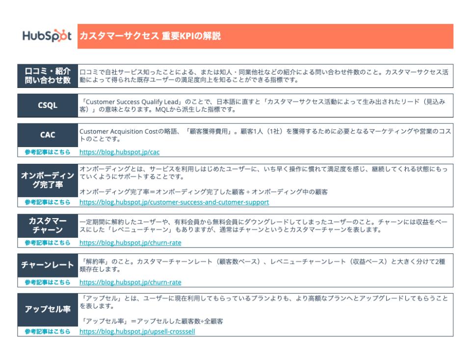 カスタマーサクセス部門を成功に導くKPIテンプレート_06