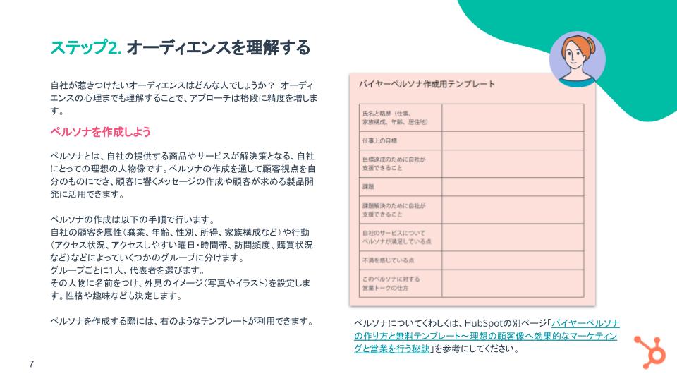 顧客を惹き付けるためのデジタルマーケティング戦略ガイド_04