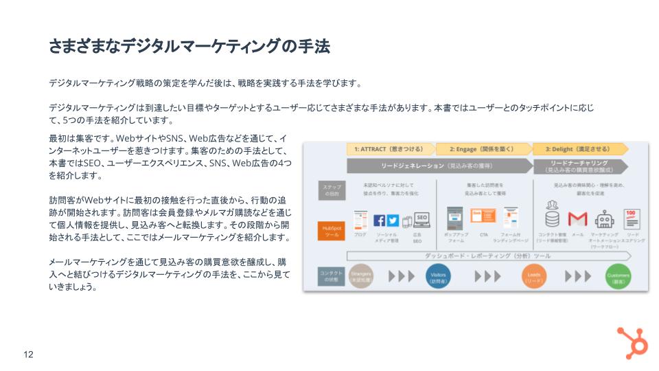 顧客を惹き付けるためのデジタルマーケティング戦略ガイド_06