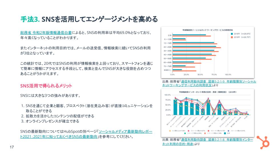 顧客を惹き付けるためのデジタルマーケティング戦略ガイド_09
