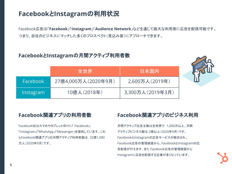 基礎と事例を解説!Facebook広告完全ガイド 2021年度版_02
