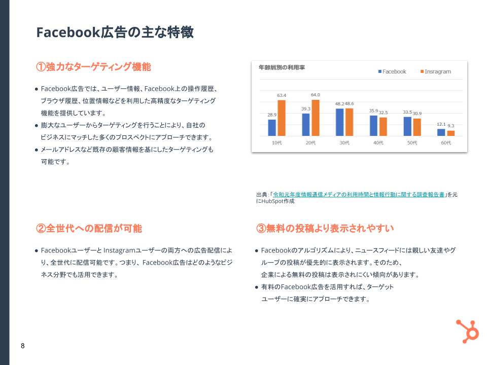 基礎と事例を解説!Facebook広告完全ガイド 2021年度版_04