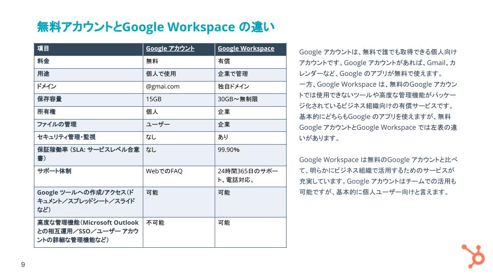 Google Workspace  (旧 G Suite) 基礎ガイド_05