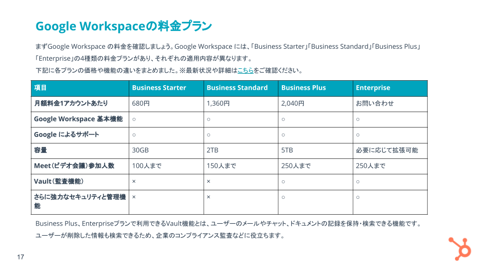 Google Workspace  (旧 G Suite) 基礎ガイド_07