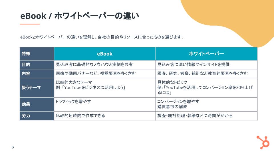 eBook&ホワイトペーパー作成マスターガイド【無料PPTテンプレ付き】_03