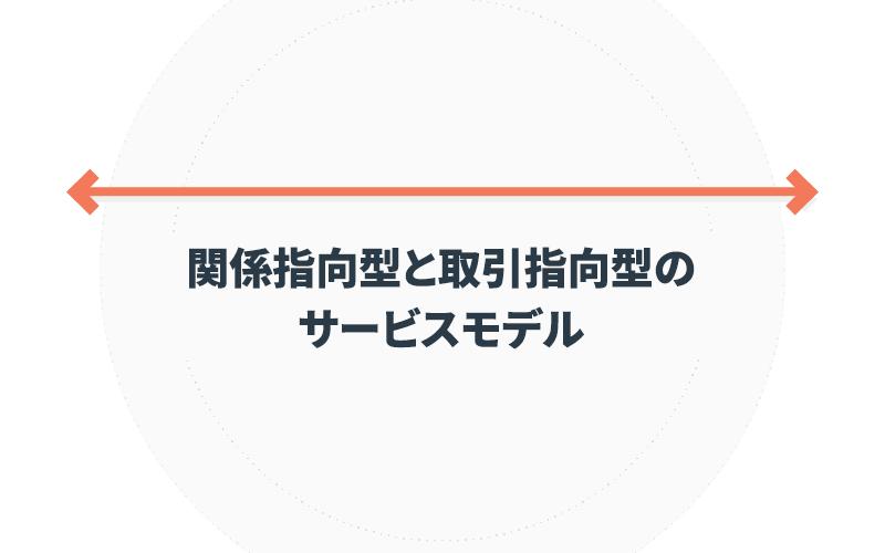人間中心のカスタマーサポート_02