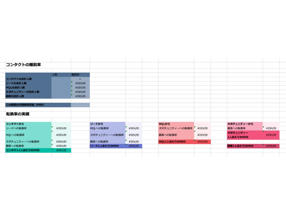 コンタクト転換率&取引成約率計算用ツール_01