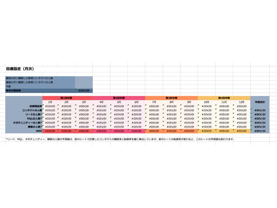 コンタクト転換率&取引成約率計算用ツール_02