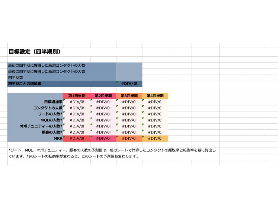 コンタクト転換率&取引成約率計算用ツール_03