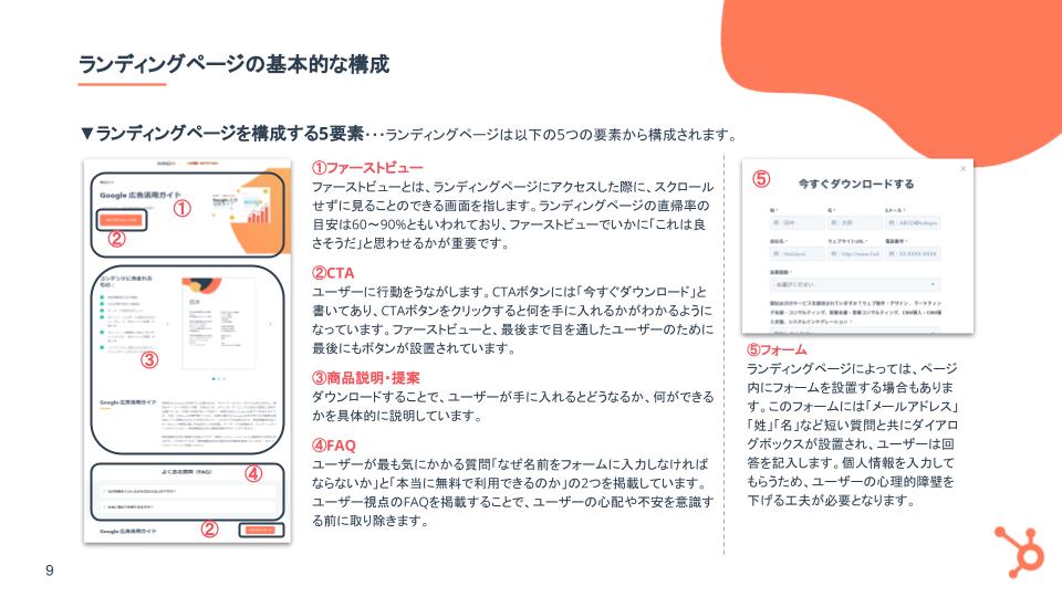 見込み客を惹きつけるランディングページ作成ガイド_04