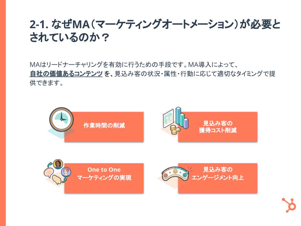 MAとコンテンツを活用したリードナーチャリングガイド_4