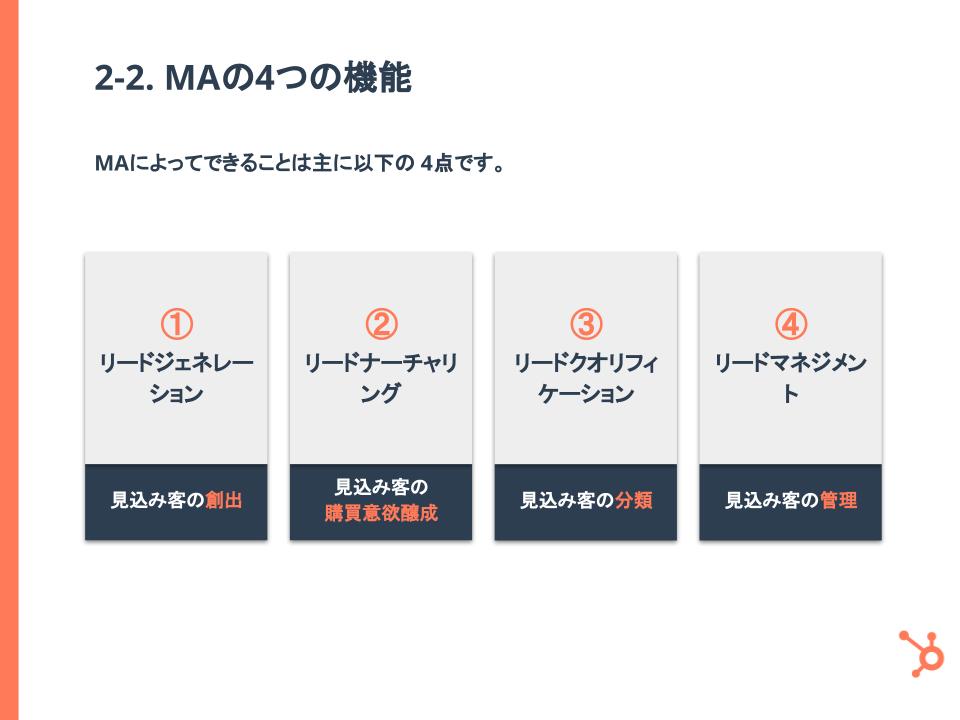 MAとコンテンツを活用したリードナーチャリングガイド_5