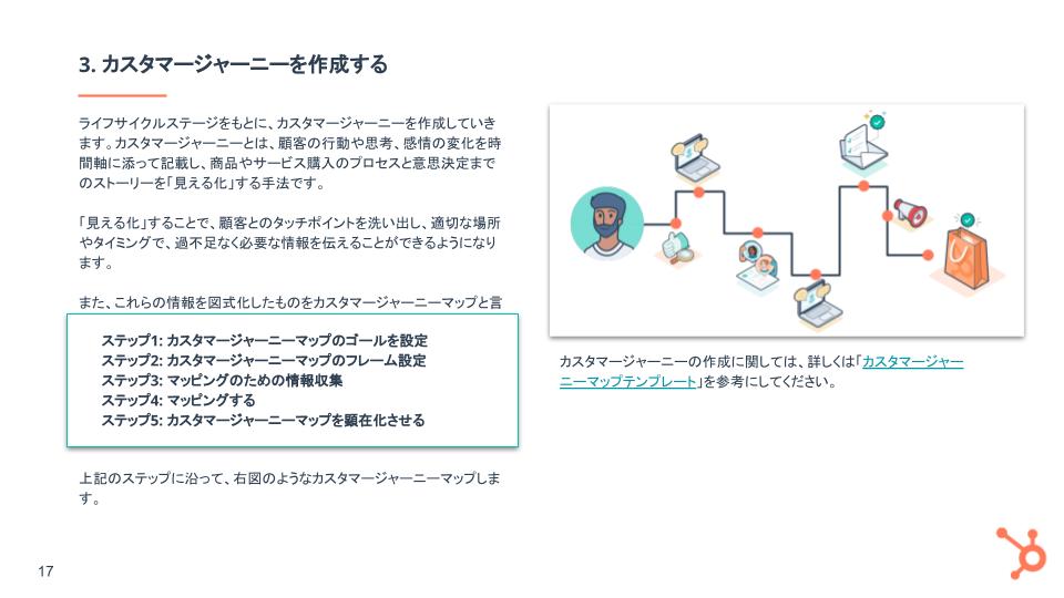マーケティングオートメーション基礎ガイド06