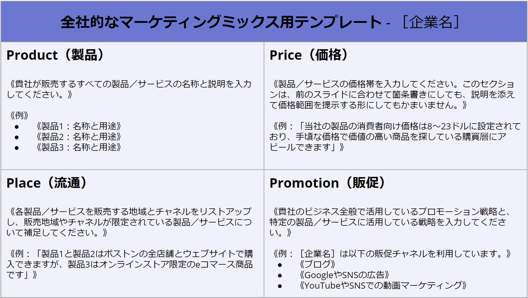 マーケティングミックス用テンプレート_02