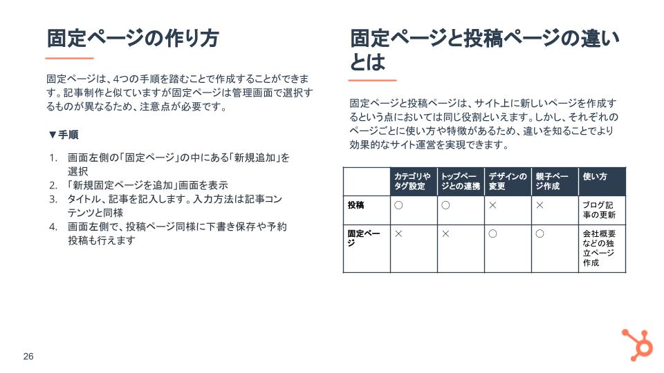 WordPress活用ガイド_08