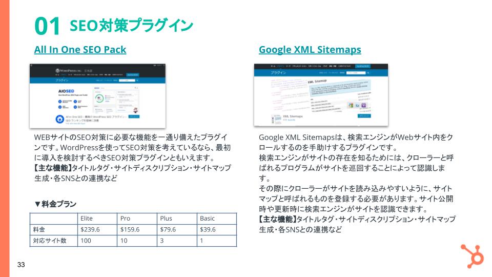 WordPress活用ガイド_10