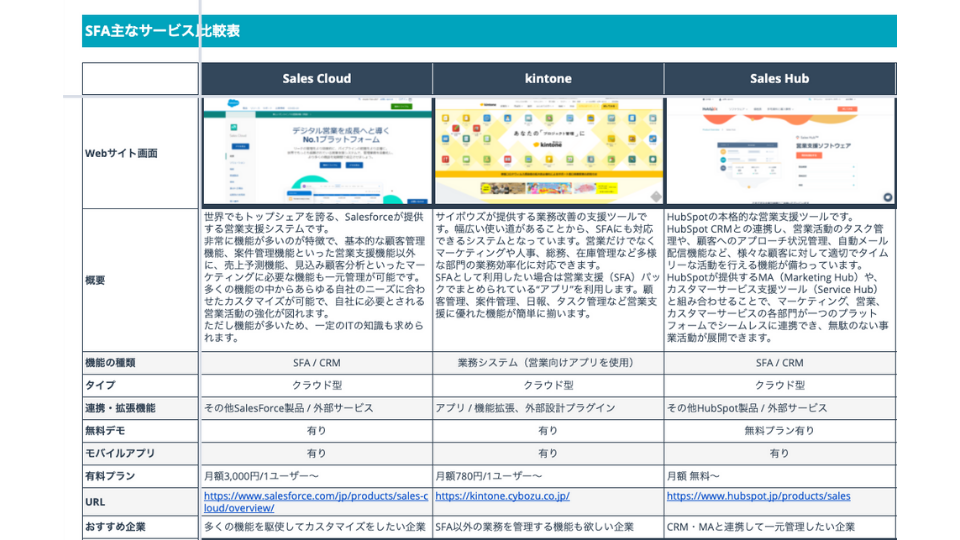 SFA (営業支援システム) 導入の基礎ガイドと実践用チェックリスト_08