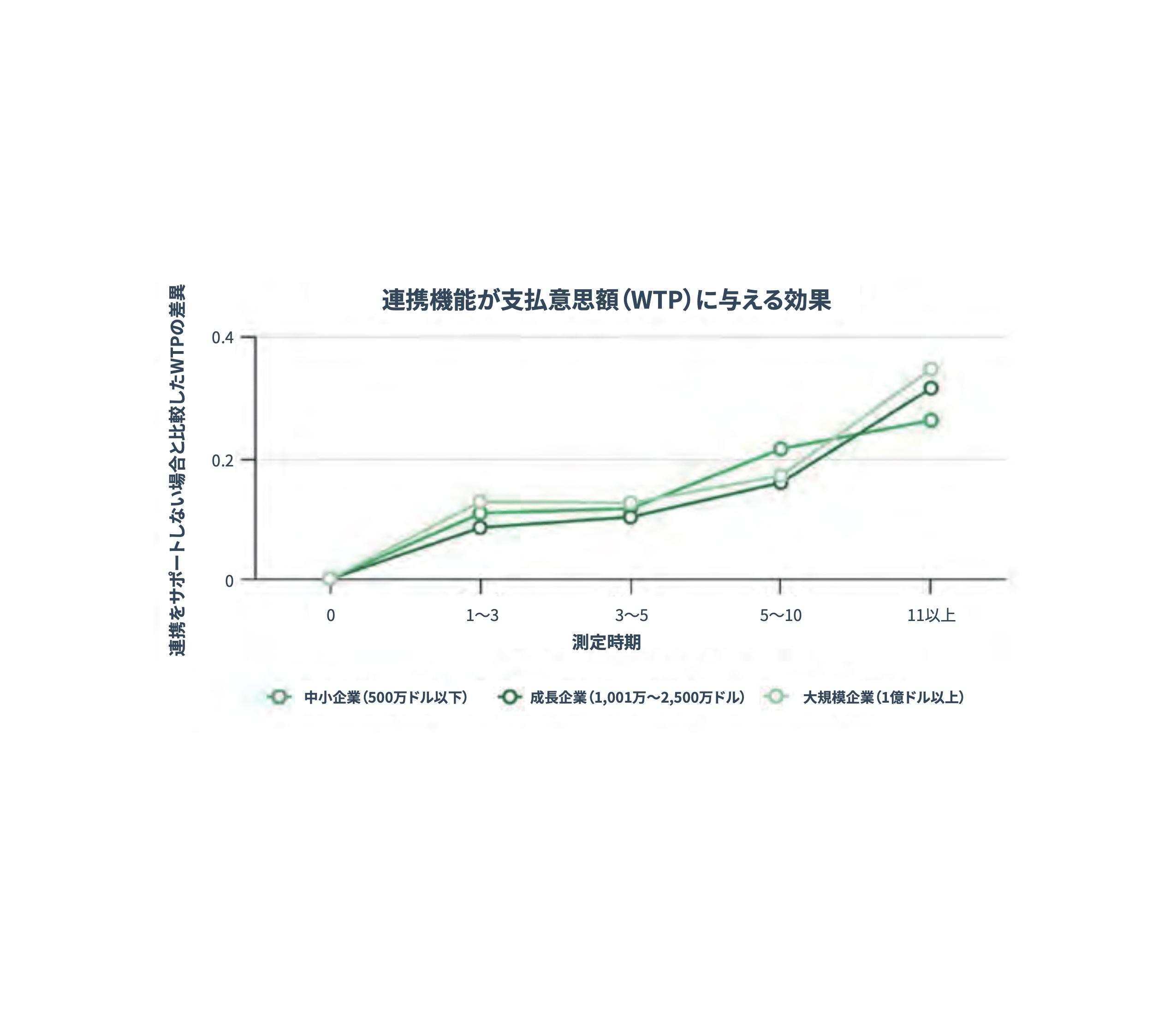 レベニューオペレーション最新動向レポート_02