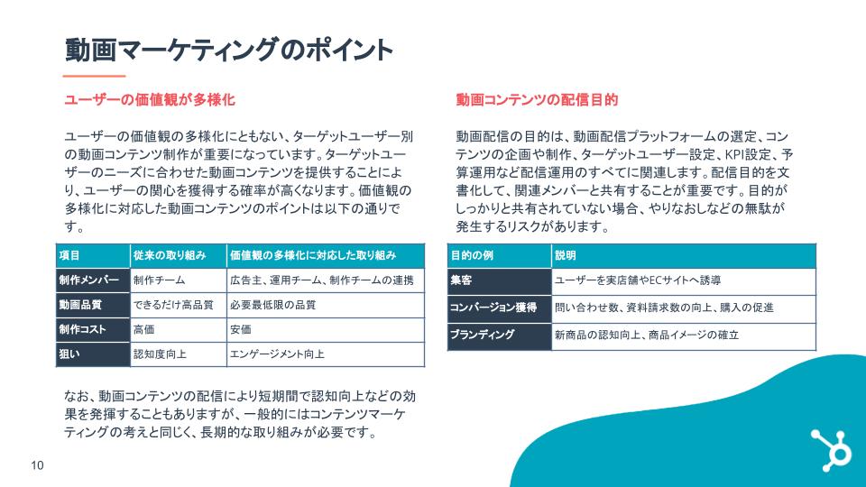 動画マーケティングの基礎ガイド_04