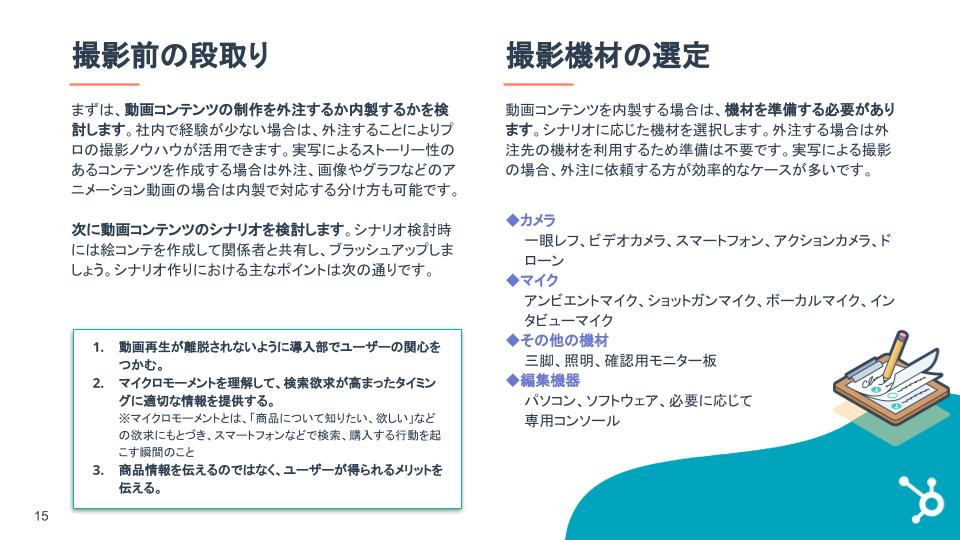 動画マーケティングの基礎ガイド_06