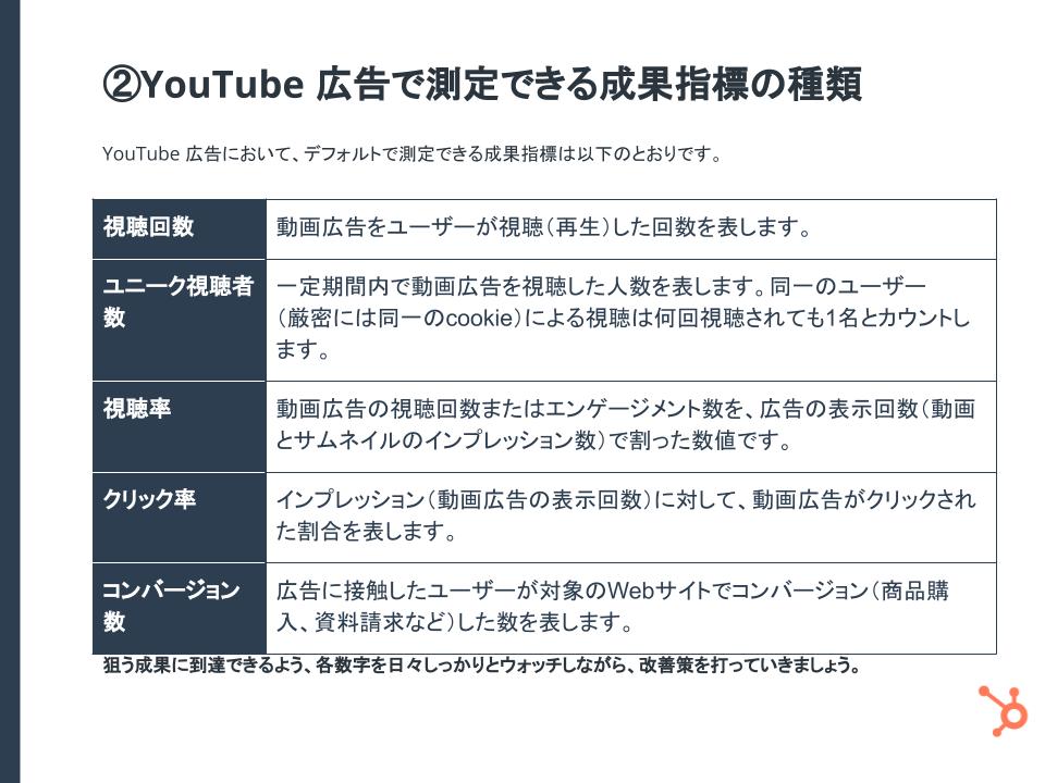 YouTube 広告完全ガイド_04