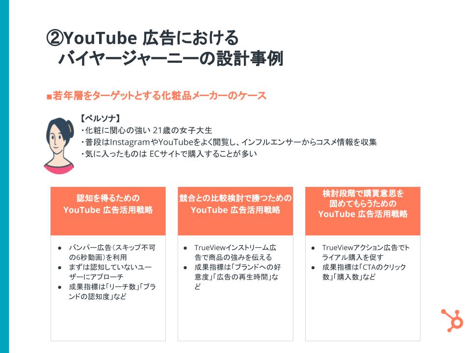 YouTube 広告完全ガイド_05